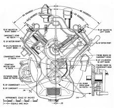 ford y block engine diagram ford wiring diagram instruction the history of ford s iconic flathead engine the motorhood