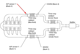 chevy cobalt fuse box diagram image 2005 chevy cobalt fuse box diagram wiring diagram for car engine on 2005 chevy cobalt fuse