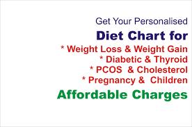 Fitness Diet Chart Healthy Diet Fitness Rohini Dietitians In Delhi Delhi
