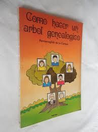 Como Hacer Un Arbol Genealogico Hermenegildo De La Campa 400 00