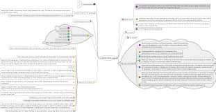 file mind mind mapping svg open