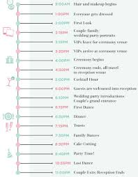 wedding day itinery wedding day timeline template 1140 600 80 progressive picture