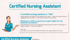 Duties And Responsibilities Of A Cna 11 Main Responsibilities Of A Certified Nursing Assistant Hrf