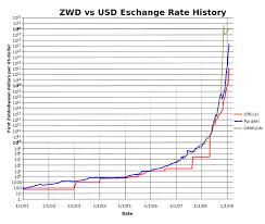 Friends Of Satoshis Zimnote Bitcoinprice Com