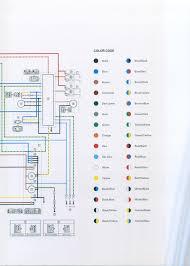 yamaha warrior wiring harness solidfonts yamaha warrior wiring harness all about diagram