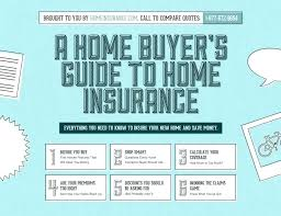 best homeowners insurance rates cur mortgage rates