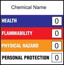 Hazardous Chemical Rating Chart Hazardous Materials Identification System Wikipedia