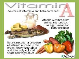 Vitamins A To Z Chart Vitamin Of A To Z
