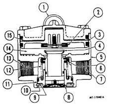 haldex abs wiring diagram haldex wiring diagram, schematic Abs Trailer Plug Wiring Diagram haldex air dryer diagram besides wabco wiring diagram in addition haldex air valve also semi trailer 7 way abs trailer plug wiring diagram