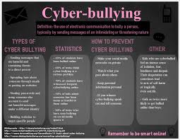 cyber bullying essay essay about bullying org view larger