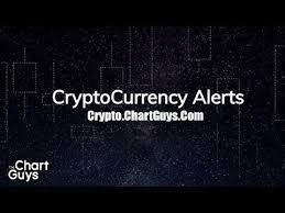 Chart Guys Crypto Alerts Crypto Alert System By Crypto Chartguys Com Daily Market