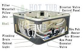 cool intex hot tub parts hot tub parts diagram intex hot tub spare parts uk cool intex hot tub parts