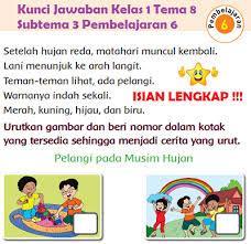 We did not find results for: Terbaru Kunci Jawaban Kelas 1 Tema 8 Subtema 3 Pembelajaran 6 Jawaban Tematik Siswa