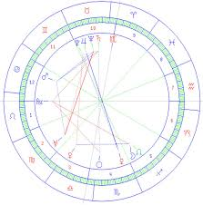 Picasso Natal Chart The Astrologically Significant Pablo Picasso
