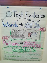 Text Evidence Anchor Chart Ell Friendly Text Evidence
