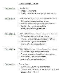 format of a paragraph essay com format of a 5 paragraph essay 15 paragraph outline template sample essay