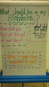 memoir anchor chart picture only writing anchor  narrative essay conclusion writing my conclusion in personal narrative or memoir