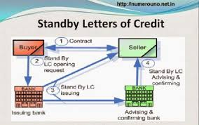 standby letter of credit w=460&h=288