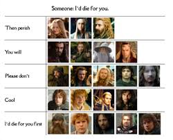 Lord Of The Rings Character Chart Lotr Alignment Chart Tumblr