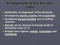 The History and Arrangement of the Periodic Table - ppt video ...
