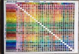 The Making Of A Colour Chart Letters From Roz
