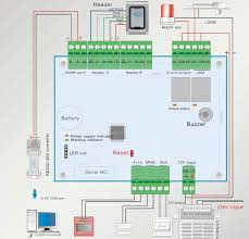 hid access control wiring diagram wiring diagrams e01 wiring diagram aopu e01 single door access control