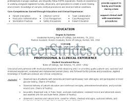 Sample Resume New Graduate Lpn Nurse Example Of Resumes Free Tips Awesome Lpn Sample Resume