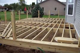 House Framing Lumber and Studs Pricing
