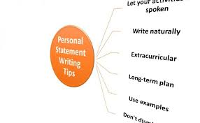 personal statement writers archives dissertation writers how to write or make personal statement unique and eye catching