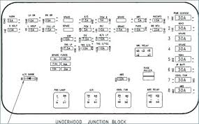 1996 saturn sl1 fuse box diagram solution of your wiring diagram saturn sl1 fuse box simple wiring diagram rh 3 3 terranut store 1998 saturn sl1 fuse box diagram 2001 saturn sl1 fuse diagram