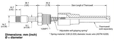 spring loaded rtd sensors molded m connectors for use in the pr 31sl sensor assembly is designed to fit into a thermowell a stem length equal to that specified in the model number