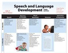 Speech And Language Development Chart Bedowntowndaytona Com