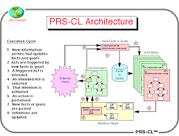 prs wiring diagram push pull wiring diagram and hernes wiring diagram for prs custom 24 diagrams