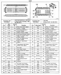 power to the relay from the battery power from battery to horn or you can get it at the back of the relay block if you want to stay outside the cab let me know and i will get you that diagram