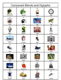 Writing Consonant Blends And Digraphs Chart Phonics