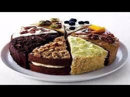 Best Dessert Recipe Compilation 2017 Chocolate Cake Recipe Cake