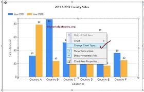 How To Format Column Chart In Ssrs