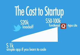 startup costs how much does it cost to do a startup founders space