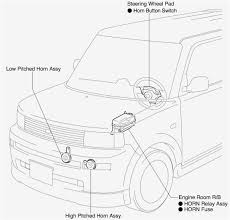 05 scion xb horn wiring diagram complete wiring diagrams \u2022 2010 Scion xB Schematic at 2006 Scion Xb Tail Light Wiring Diagram