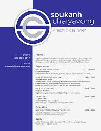 Soukanhgraphicdesign Com Resume