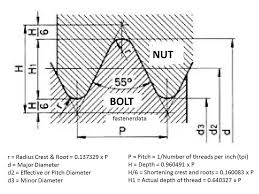12 Tpi Thread Chart Fastenerdata Bsw Threads British Standard Whitworth