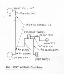 1951 studebaker ch ion wiring diagram wiring diagram paper heater and defroster wiring diagram for 1953 studebaker champion and 1950 studebaker champion wiring diagram 1950