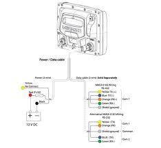 lowrance wiring schematic,wiring download free printable wiring Lowrance Elite 5 Hdi Wiring Diagram lowrance elite 7 wiring diagram wiring diagram 2017 wiring diagram for lowrance elite 5 hdi