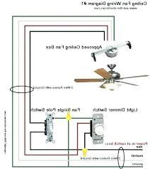hampton bay ceiling fan installation bay ceiling fan installation bay ceiling fan wiring diagram wiring diagram hampton bay ceiling fan