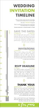 wedding invitation timing infographic