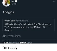 Ira It Begins Chart Data All I Want For Christmas Is You Has