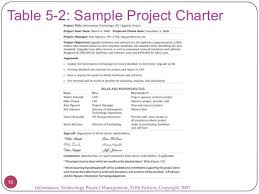 project charter sample the 25 best project charter ideas on pinterest project