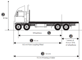 Semi Truck Size Chart Heavy Vehicle Dimensions And Measurements
