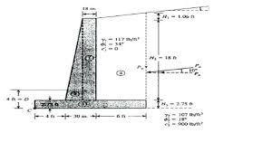 design of retaining walls examples