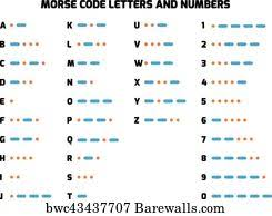 The international phonetic alphabet (ipa) is a standardized system of pronunciation (phonetic) symbols used, with some variations, by many dictionaries. 75 International Morse Code Posters And Art Prints Barewalls